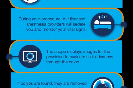 Why Have a Colonoscopy? Infographic
