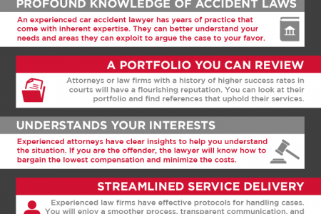 Why Having an Experienced Attorney Matters Infographic