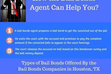 Why Hire a Bail Bonds Company? Infographic