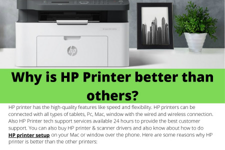 Why HP Printer is better than others?	 Infographic