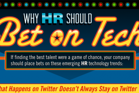Why HR Should Bet on Tech Infographic