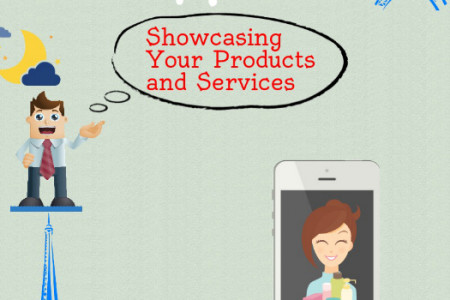 Why I need Mobile Application For My Business Infographic