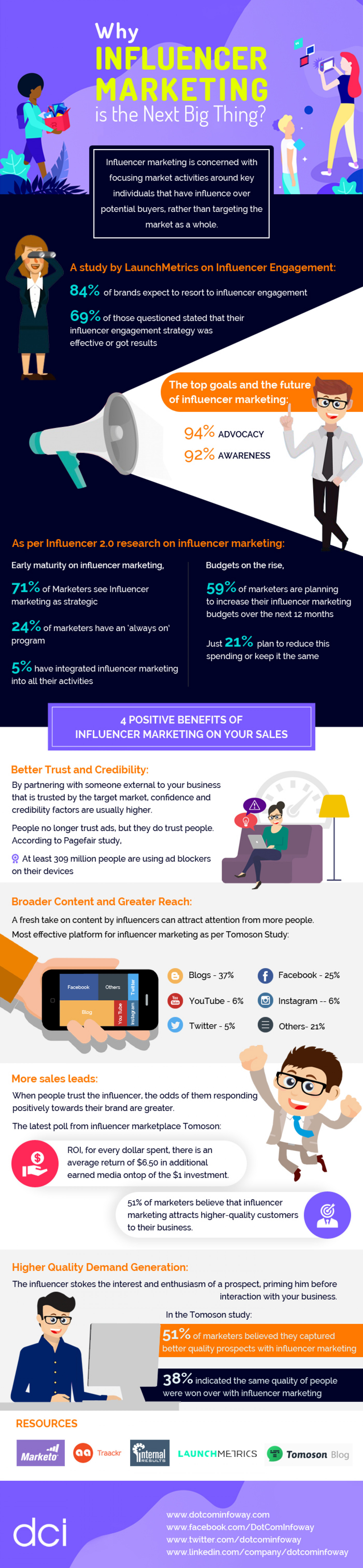 Why Influencer Marketing is the Next Big Thing? Infographic
