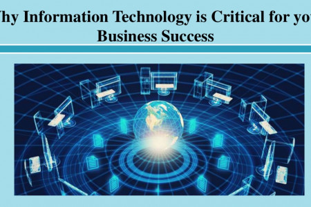 Why Information Technology is Critical for your Business Success Infographic