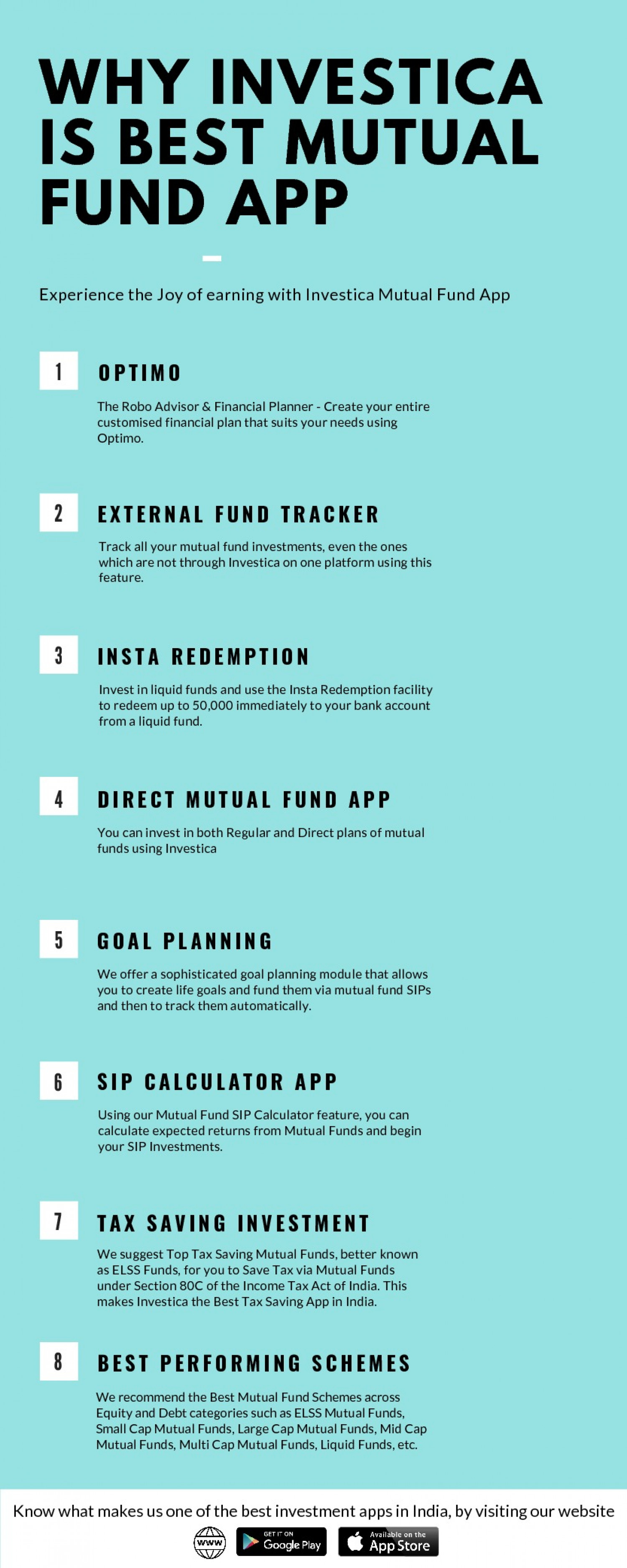 Why Investica is best Mutual Fund App in India Infographic