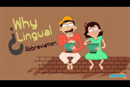 Why is 'abbreviation' such a long word? - Learn English for Kids | Mocomi Infographic