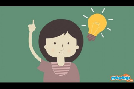 Why is an idea mostly associated with a light bulb? Infographic