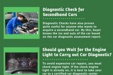 Why is Car Diagnostic Important? | Krazy Keys Infographic