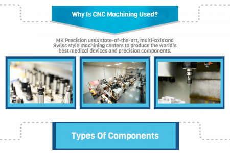 Why is CNC Machining Used? Infographic