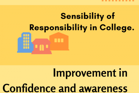 Why is college important? Infographic