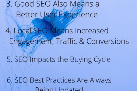 Why is important in SEO for website? Infographic