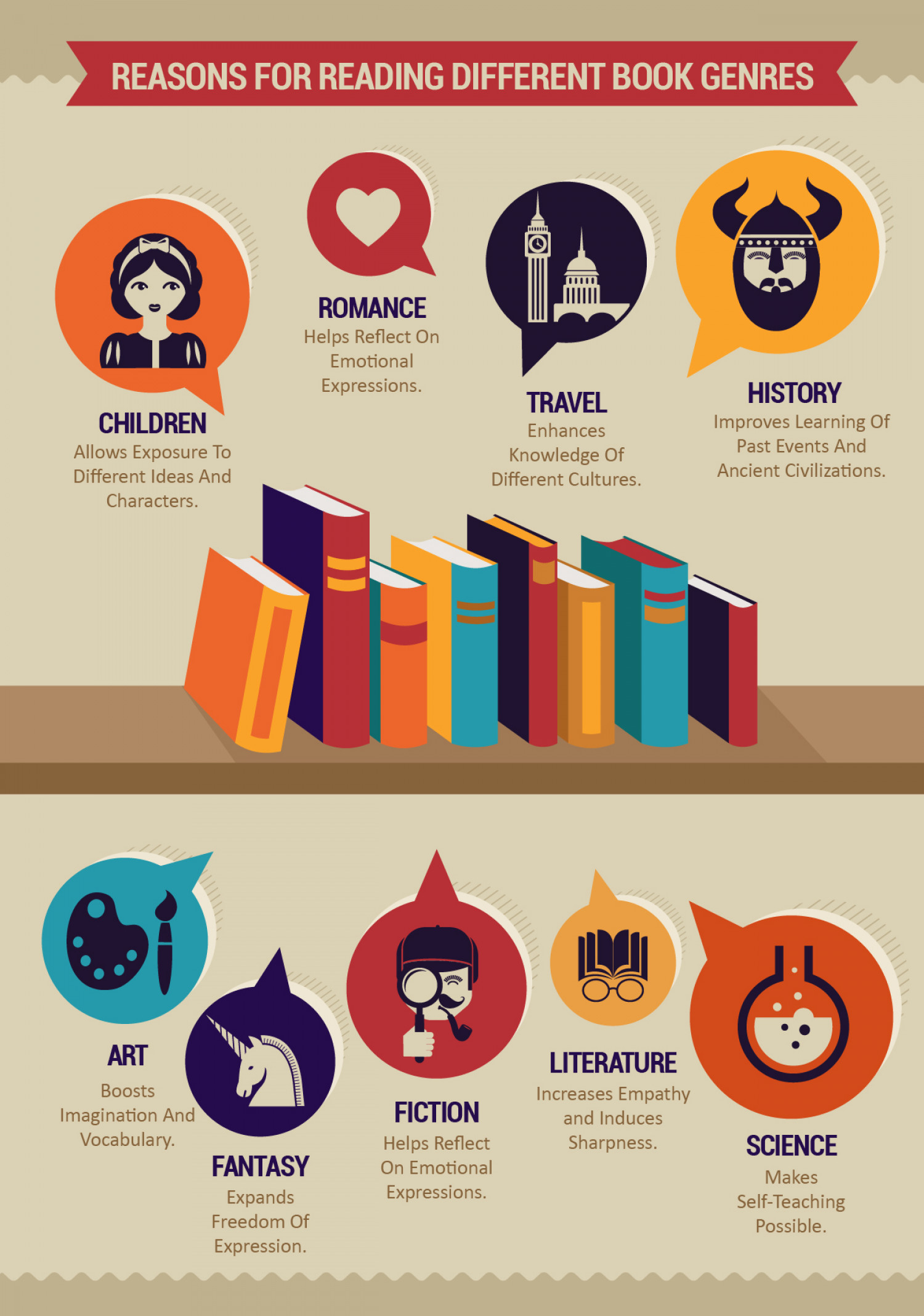 Why Is It Important For Children To Read Different Genres? Infographic