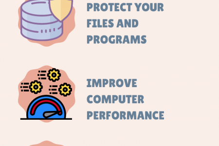 Why is IT Maintenance Important? Infographic