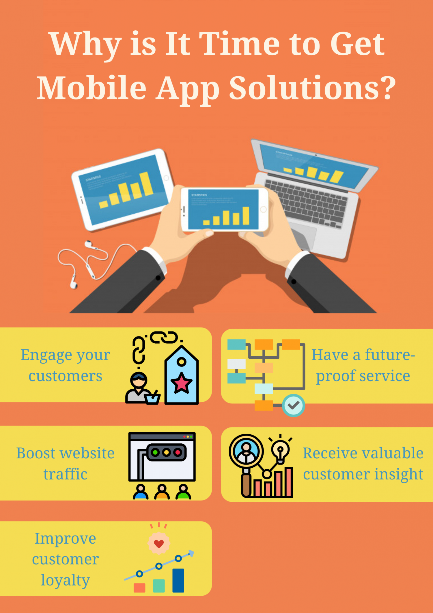 Why is It Time to Get Mobile App Solutions? Infographic