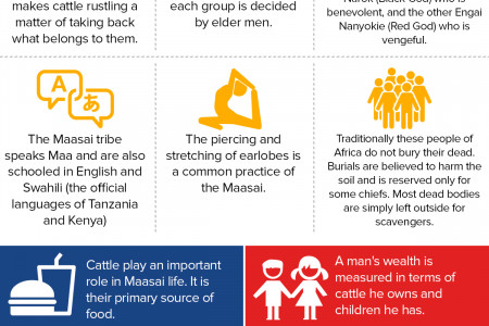 Why is Kenya more famous than most other African countries Infographic