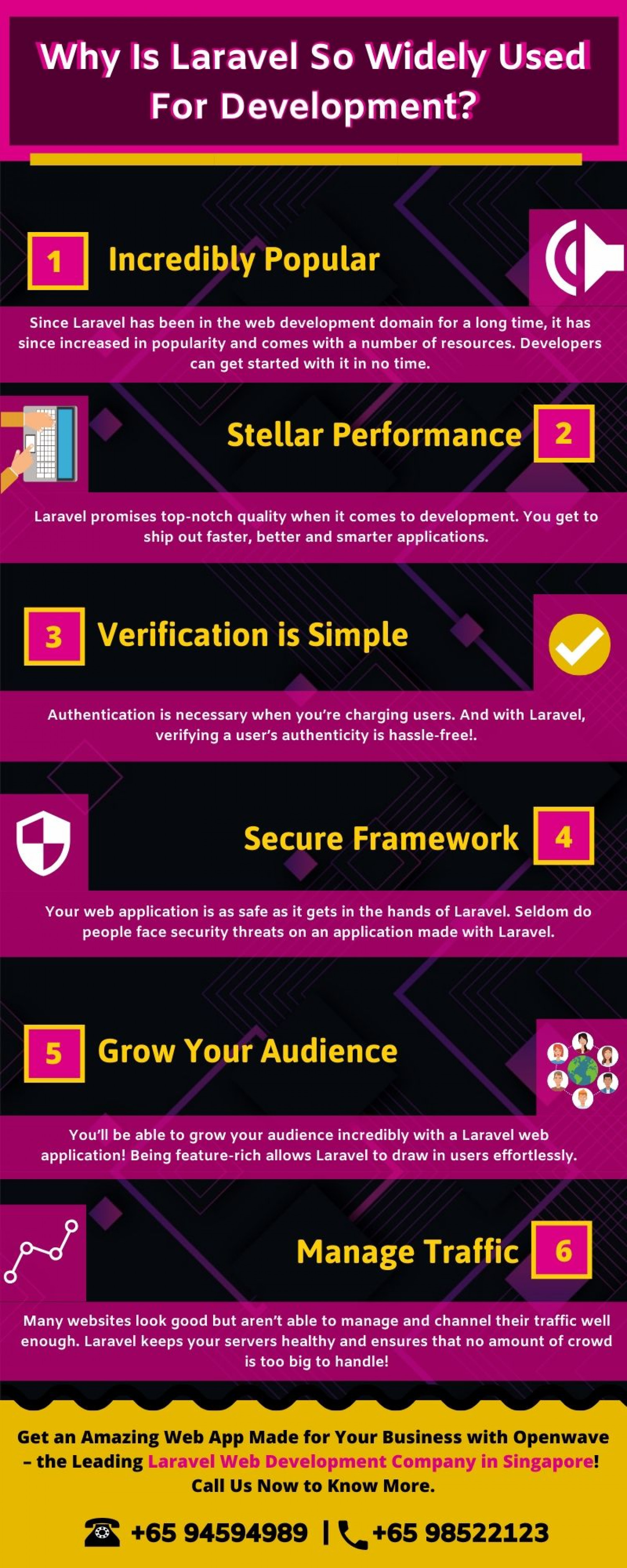 Why Is Laravel So Widely Used For Development? Infographic