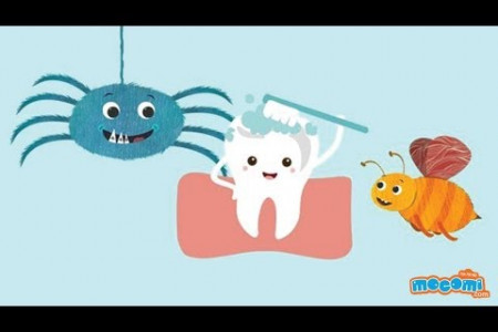Why is oral health important? Infographic