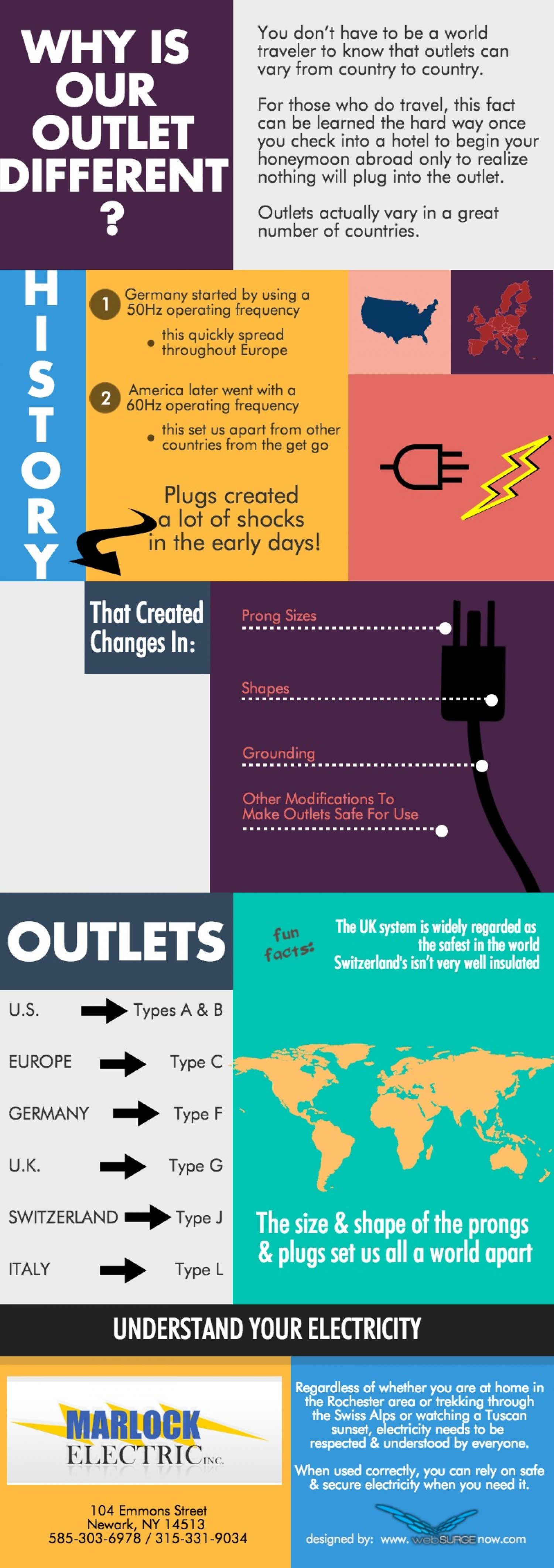 Why is Our Outlet Different? Infographic