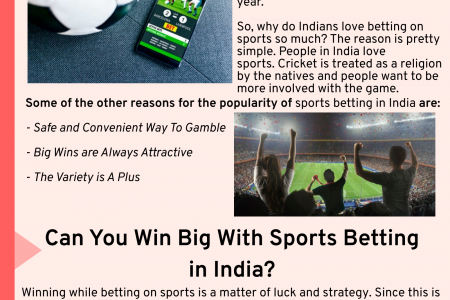 Why is Sports Betting in India so Popular? Infographic