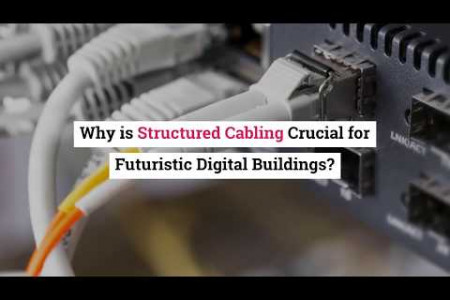 Why is Structured Cabling Crucial for Futuristic Digital Buildings? Infographic