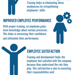importance of training ppt
