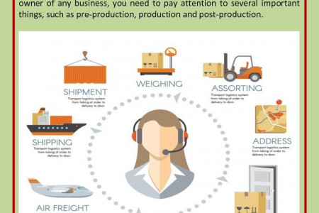 Why Is Truck Drivers Being Vital For Your Business? Infographic