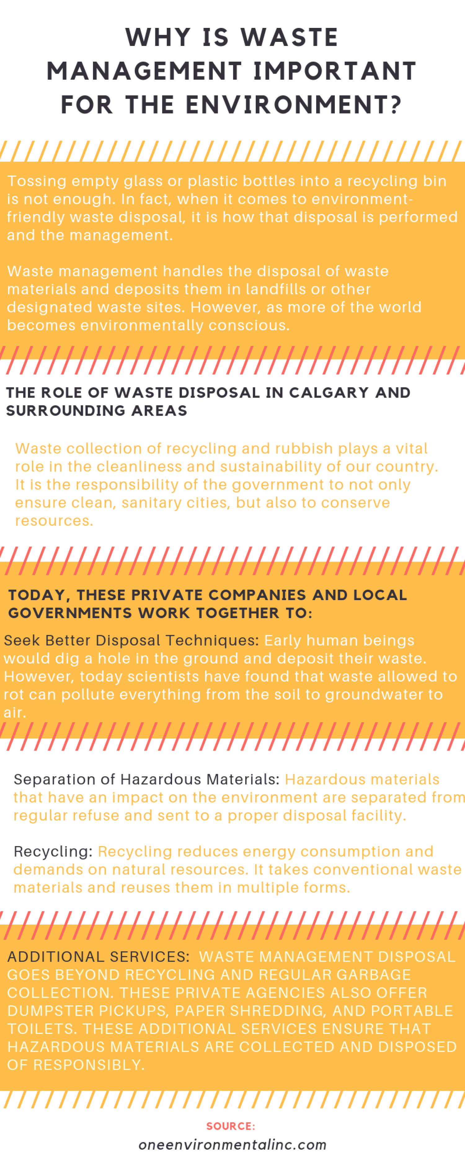 WHY IS WASTE MANAGEMENT IMPORTANT FOR THE ENVIRONMENT? Infographic