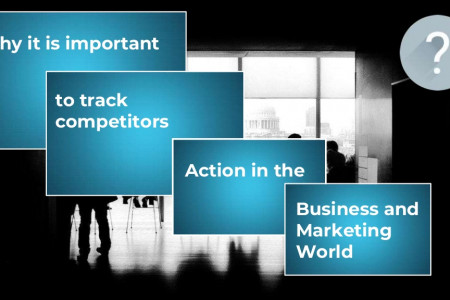 Why it is important to track Competitor's action in the Business and Marketing World? Infographic