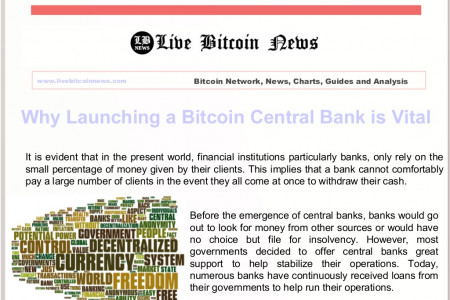 Why Launching a Bitcoin Central Bank is Vital Infographic