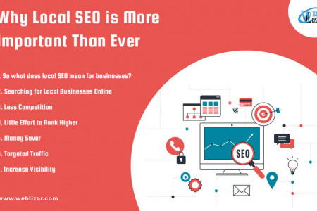 Why Local SEO is More Important Than Ever Infographic