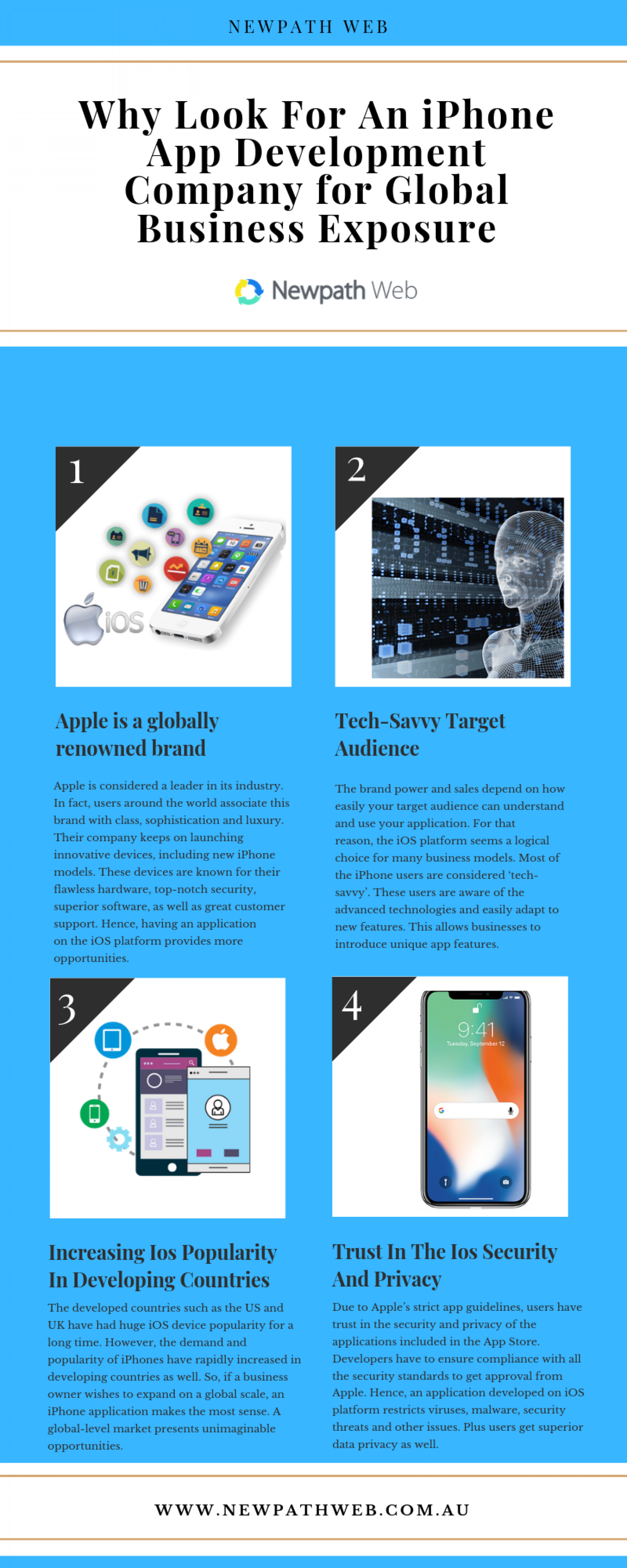 Why Look For An iPhone App Development Company for Global Business Exposure Infographic