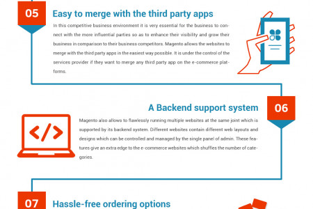 Why Magento is the Best CMS for your e-Commerce Website or Portal? Infographic