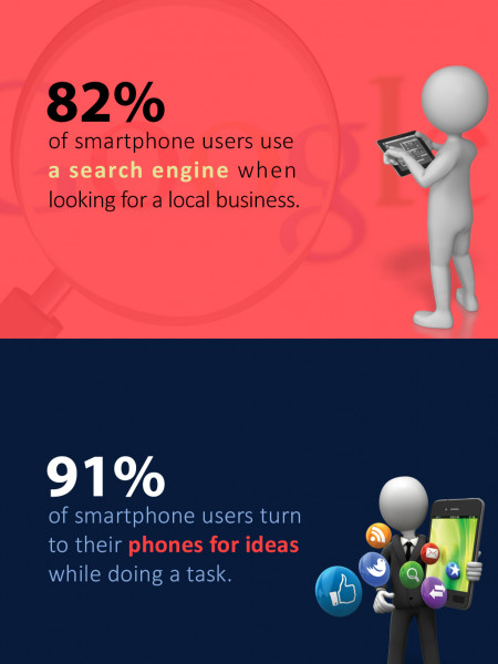 Why Marketer should know this four moment? Infographic