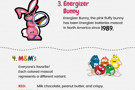 Why Mascot Your Brand?  Infographic