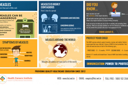 Why Measles Rubella is Vaccine is Important? Infographic