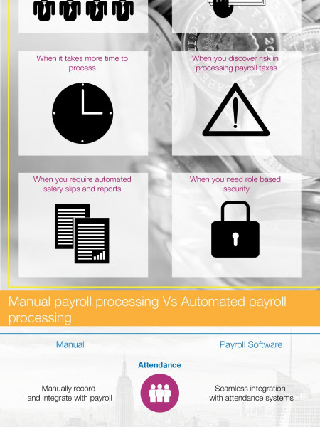 Why Migrate to a Payroll Management Solution? Infographic