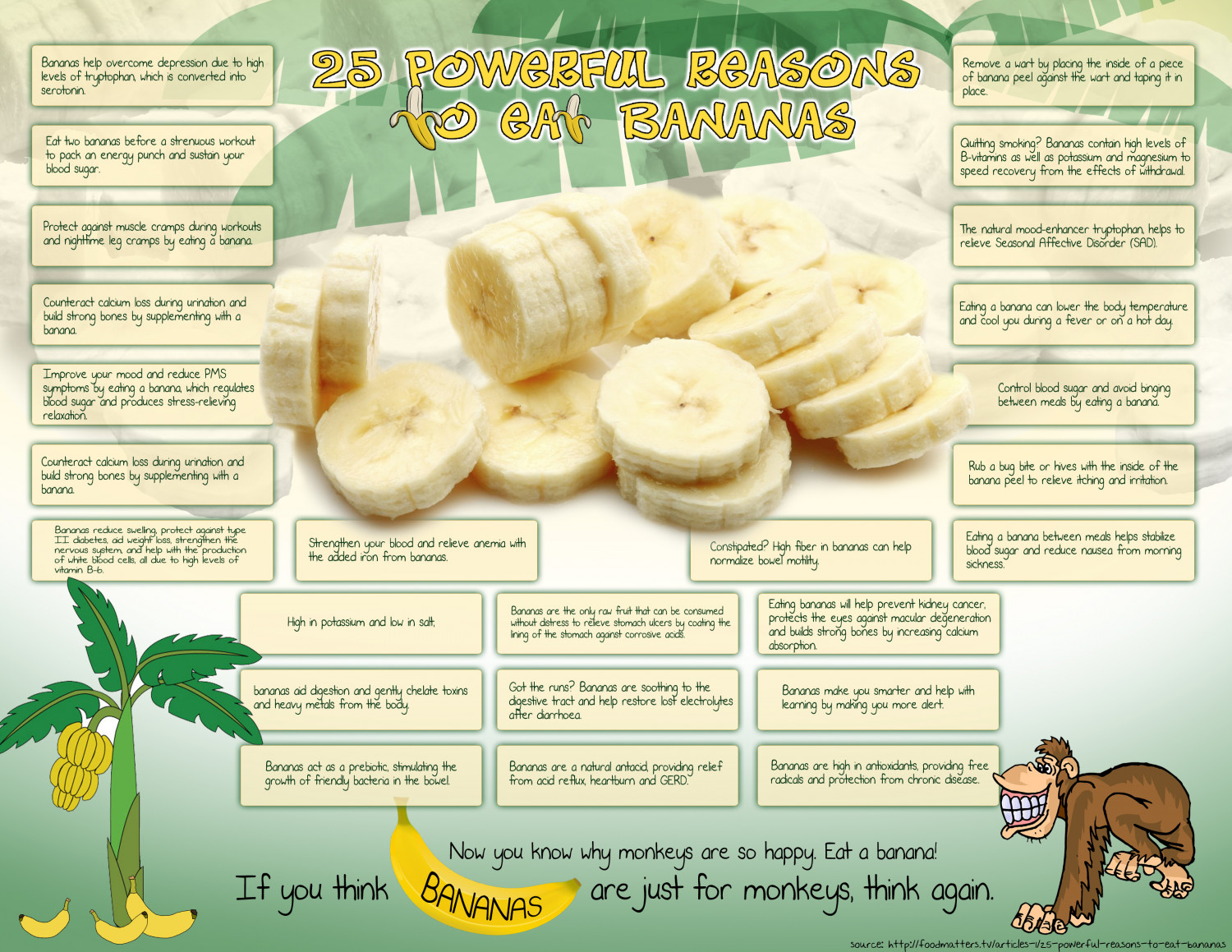 25 Powerful Reasons To Eat Bananas Infographic