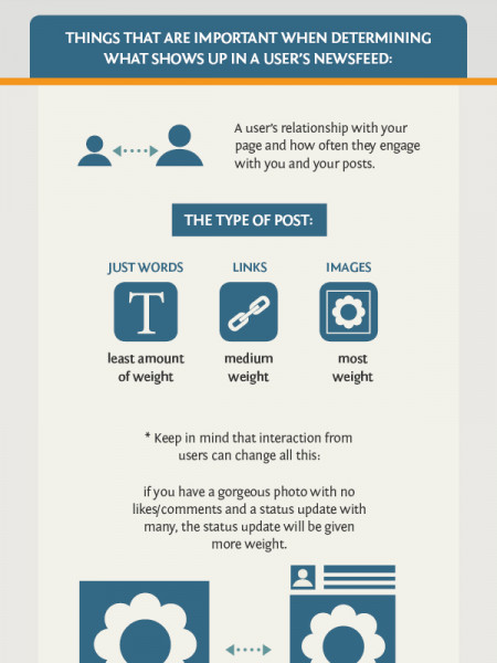 Why More People Aren't Seeing Your Facebook Posts Infographic