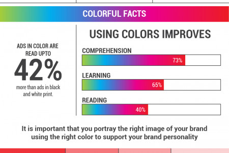 Why must you select the right colors?  Infographic