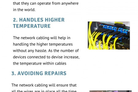 Why Network Cabling is Crucial for Every Digital Building? Infographic