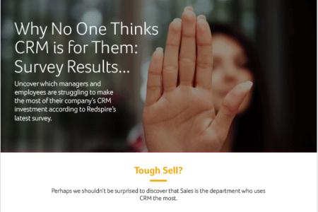 Why no one thinks CRM is for them: survey results... Infographic