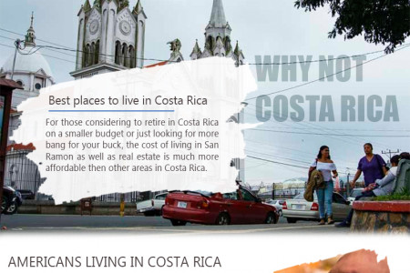 Why Not Costa Rica Infographic