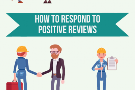 Why Online Reviews Are So Important For Roofing Businesses Infographic