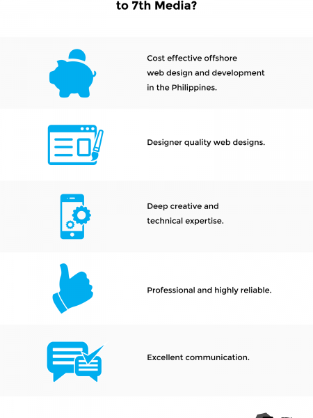 Why Outsource Web Design to 7th Media? Infographic
