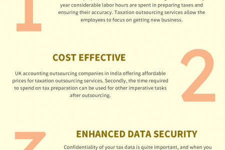 Why outsourcing tax return preparation to India is beneficial for UK accountants Infographic