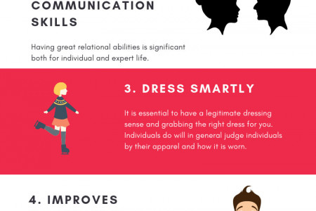 Why Personality Development for Students?  Infographic