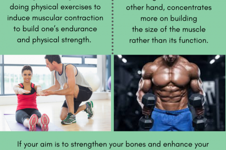 Why Physical Strength is Important? | PHXFitness Infographic