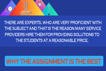 Why Physics Assignment Is Important? Infographic
