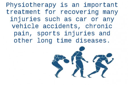 Why Physiotherapy Is Important Infographic