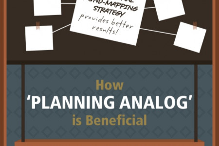 Why 'Planning Analog' is Better than 'Going Digital?' Infographic